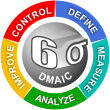 DMAIC - Process Excellence