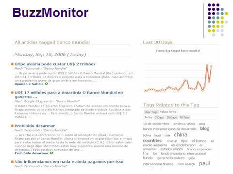 world bank buzz monitor