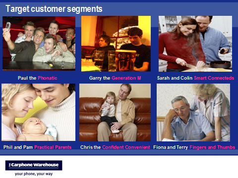 Web Customer Personas