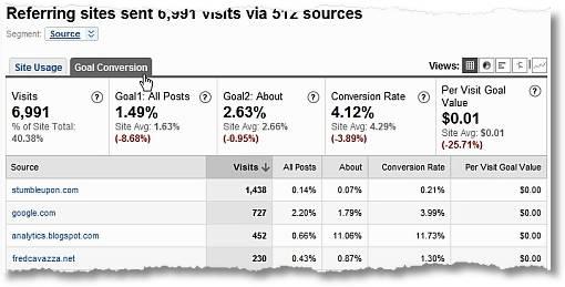 google analytics v2 goal conversion