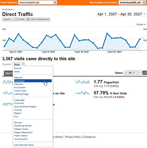 Google Analytics Is Re-Launched: Do These Five Things First In V2