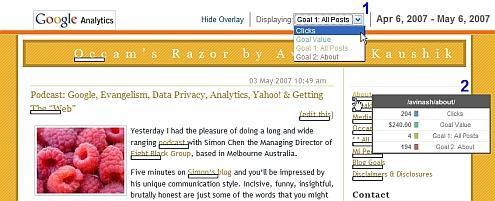 Google Analytics v2 - Site Overlay