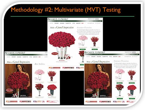 multivariate testing sm