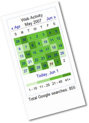 google web history heat map