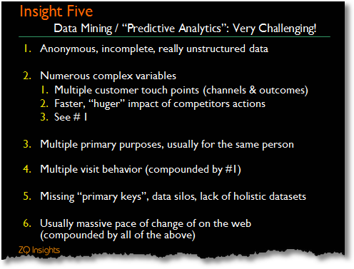 Data mining and predictive analytics challenge
