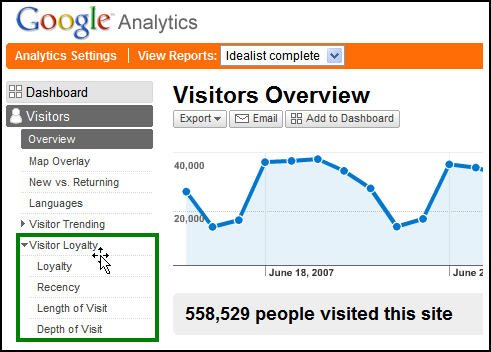 google analytics visitor loyalty reports