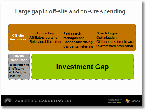 gap between offsite and onsite spend