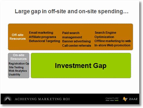 gap between offsite and onsite spend