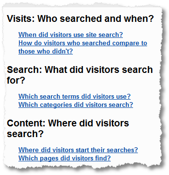 internal site search demystified