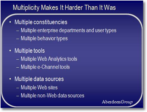 multiplicity challenge
