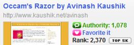 occam's razor blog technorati rank-citations