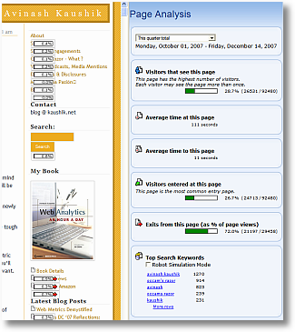 clicktracks site overlay - www.kaushik.net/avinash