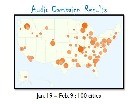 tracking audio campaigns - geographic impact