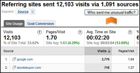google analytics juice analytics what's changed plugin