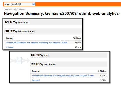 google analytics navigation summary report sm