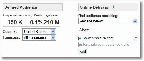 google ad planner-omniture
