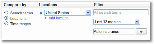 insights for search location category