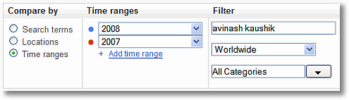insights for search time range comparisons