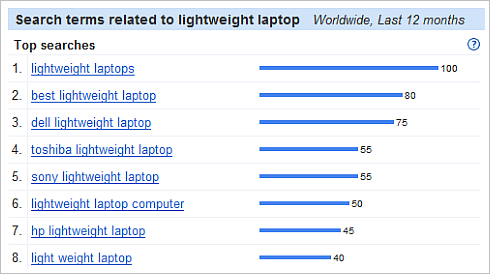 lightweight laptops related terms