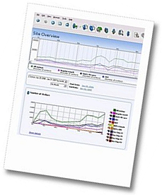 web analytics tool