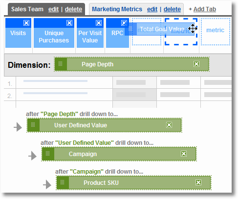 custom reporting google analytics