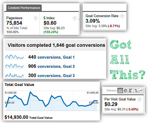 goals funnels google analytics
