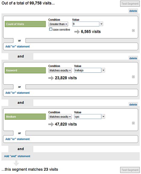 Segmenting Valuable Website Visitors