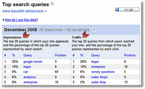 top search queries google webmaster tools