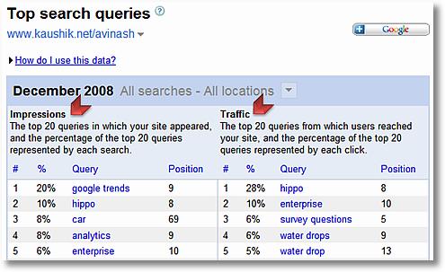 top search queries google webmaster tools