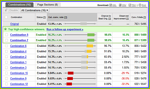 google website optimizer results