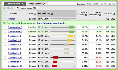 google website optimizer results