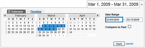 google analtyics true unique visitors across time periods