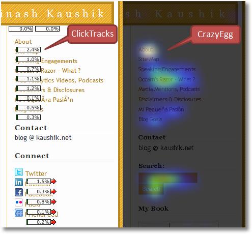 clicktracks site overlay crazyegg heatmap