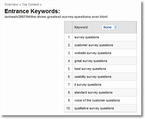 webpage entrance keywords