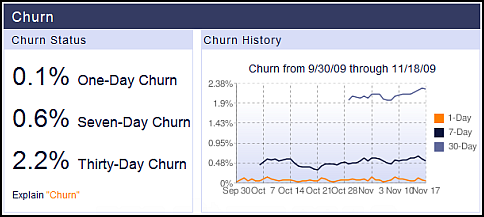 graphedge churn rate