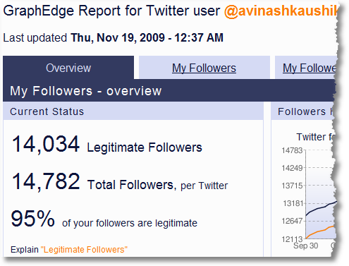 Social Media Analytics: Twitter: Quantitative & Qualitative