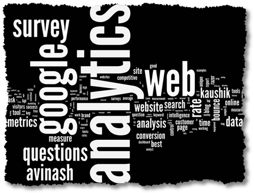 search keyword tag cloud wordle sm