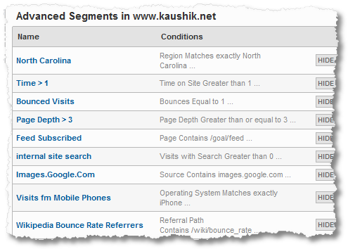 analytics segments kaushik