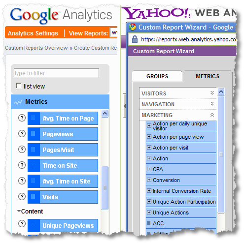 web analytics metrics