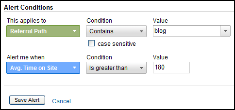blogs engagement analytics alert