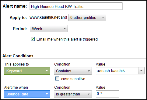 high bounce avinash kaushik keyword traffic