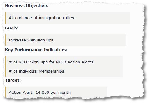 objectives goals targets kpi's