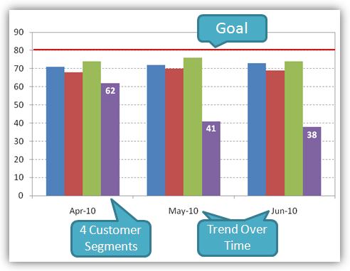 dashboard element web analytics