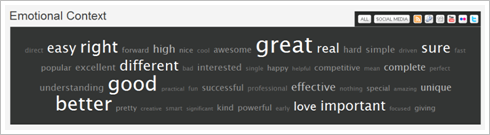 statsit emotional tag cloud