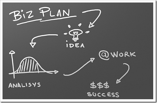 business_plan_steps_success