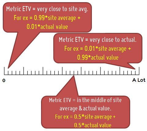 computing_estimated_true_value