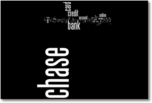 keyword_tag_cloud_chase_bank