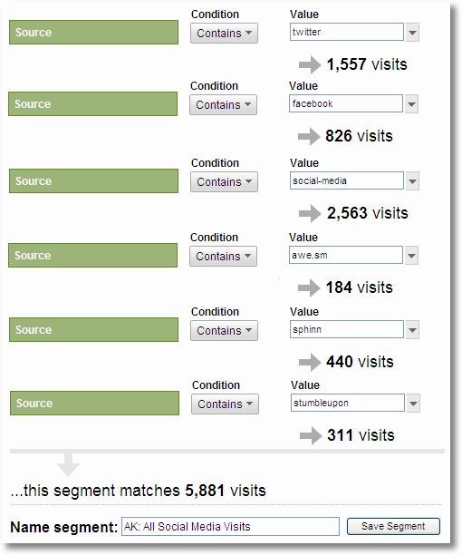 analytics_segment_all_social_media