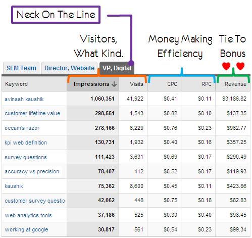 search-marketing-data-analysi-vp-digital