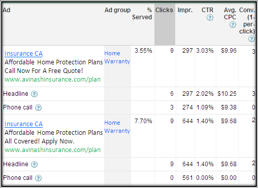 ad creative testing tracking conversions mobile